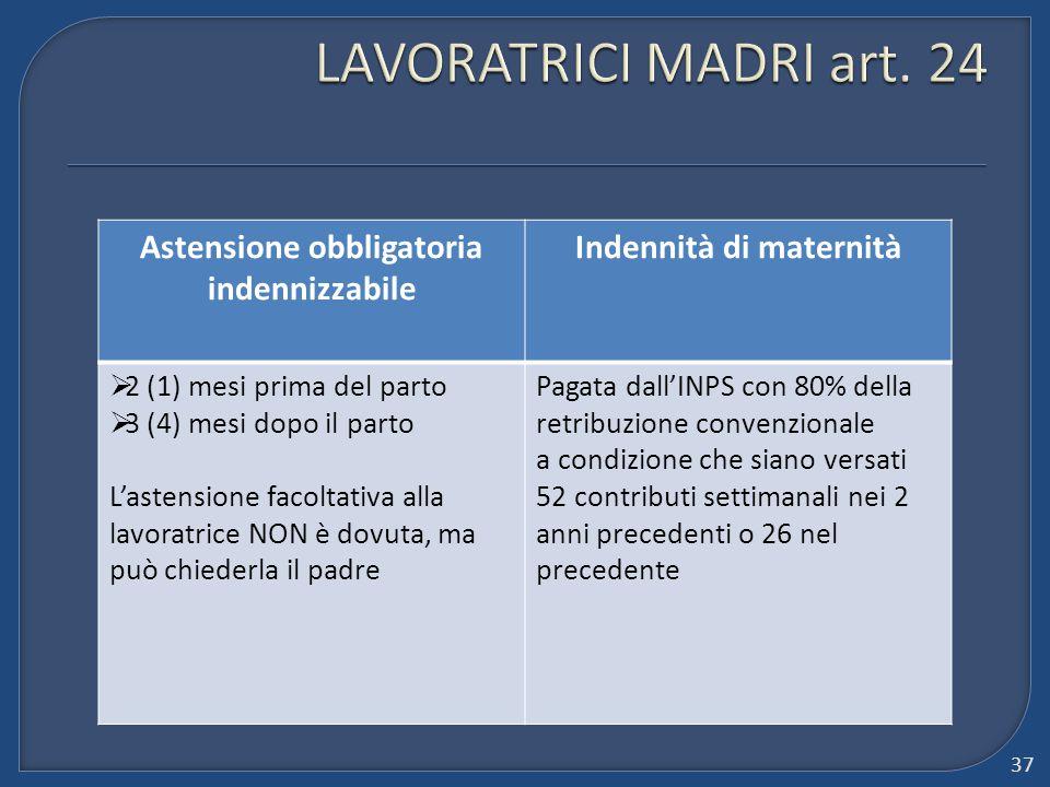 Astensione obbligatoria indennizzabile Indennità di maternità  2 (1) mesi prima del parto  3 (4) mesi dopo il parto L'astensione facoltativa alla la