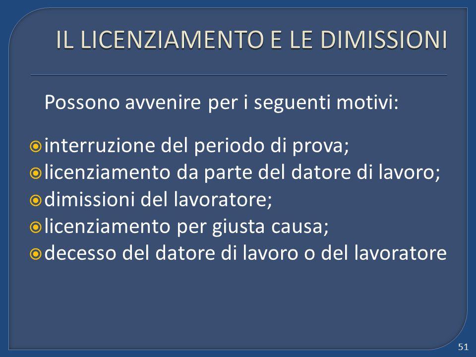Possono avvenire per i seguenti motivi:  interruzione del periodo di prova;  licenziamento da parte del datore di lavoro;  dimissioni del lavorator