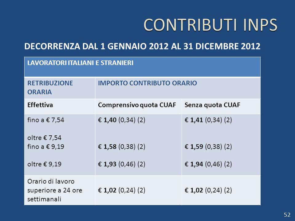 DECORRENZA DAL 1 GENNAIO 2012 AL 31 DICEMBRE 2012 LAVORATORI ITALIANI E STRANIERI RETRIBUZIONE ORARIA IMPORTO CONTRIBUTO ORARIO EffettivaComprensivo q