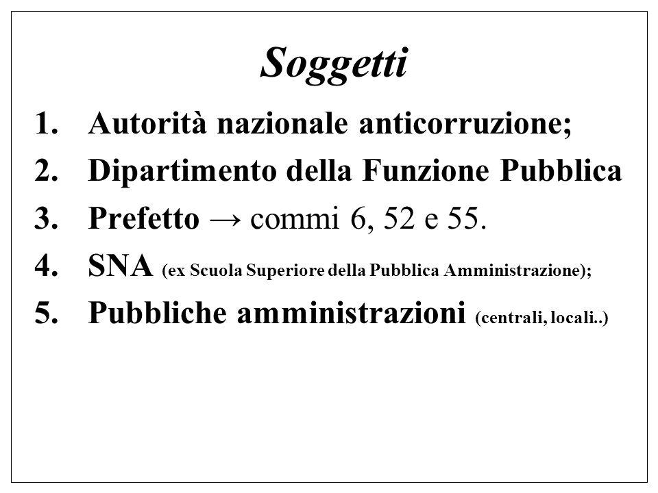 Soggetti 1.Autorità nazionale anticorruzione; 2.Dipartimento della Funzione Pubblica 3.Prefetto → commi 6, 52 e 55.