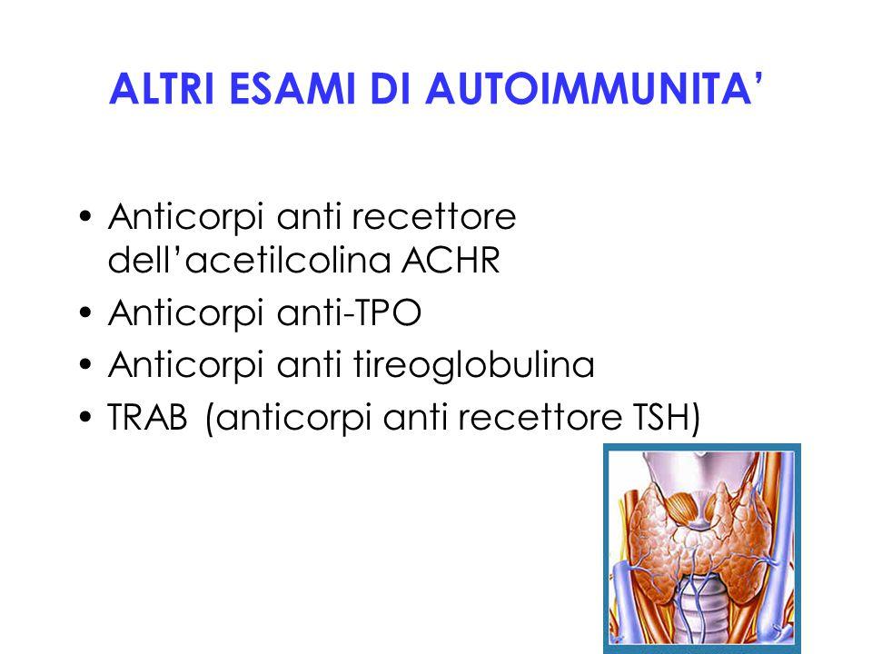 ALTRI ESAMI DI AUTOIMMUNITA' Anticorpi anti recettore dell'acetilcolina ACHR Anticorpi anti-TPO Anticorpi anti tireoglobulina TRAB (anticorpi anti rec