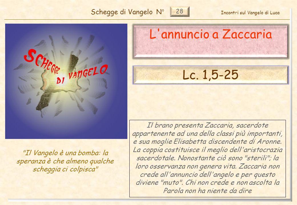 28 L annuncio a Zaccaria Schegge di VangeloN° Il Vangelo è una bomba: la speranza è che almeno qualche scheggia ci colpisca Lc.