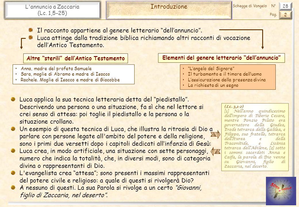 28 L annuncio a Zaccaria (Lc.1,5-25) Introduzione 2 Pag.