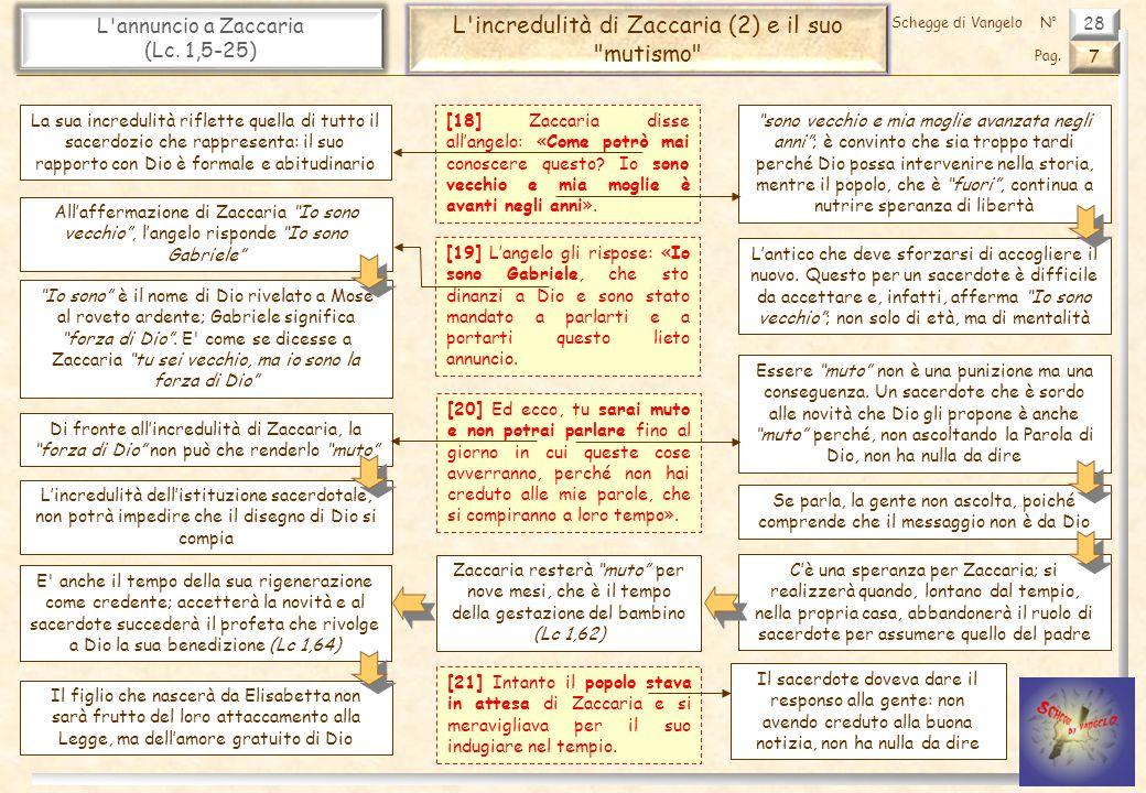 28 L annuncio a Zaccaria (Lc.1,5-25) L incredulità di Zaccaria (2) e il suo mutismo 7 Pag.