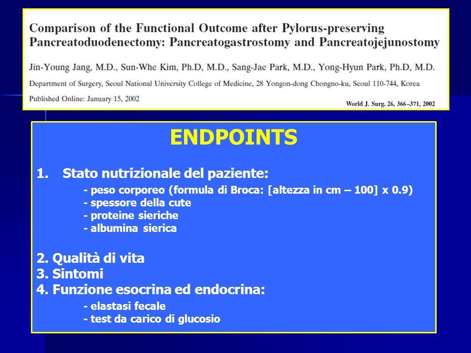 ENDPOINTS 1.Stato nutrizionale del paziente: - peso corporeo (formula di Broca: [altezza in cm – 100] x 0.9) - spessore della cute - proteine sieriche - albumina sierica 2.