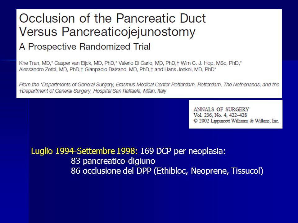 Luglio 1994-Settembre 1998: 169 DCP per neoplasia: 83 pancreatico-digiuno 86 occlusione del DPP (Ethibloc, Neoprene, Tissucol)