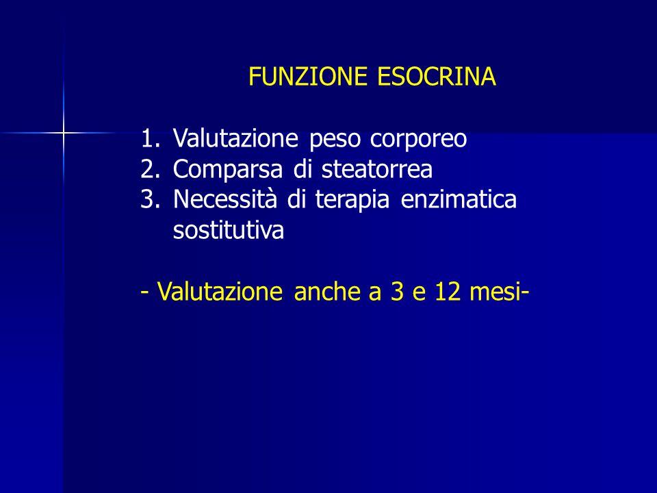 FUNZIONE ESOCRINA 1.Valutazione peso corporeo 2.Comparsa di steatorrea 3.Necessità di terapia enzimatica sostitutiva - Valutazione anche a 3 e 12 mesi-