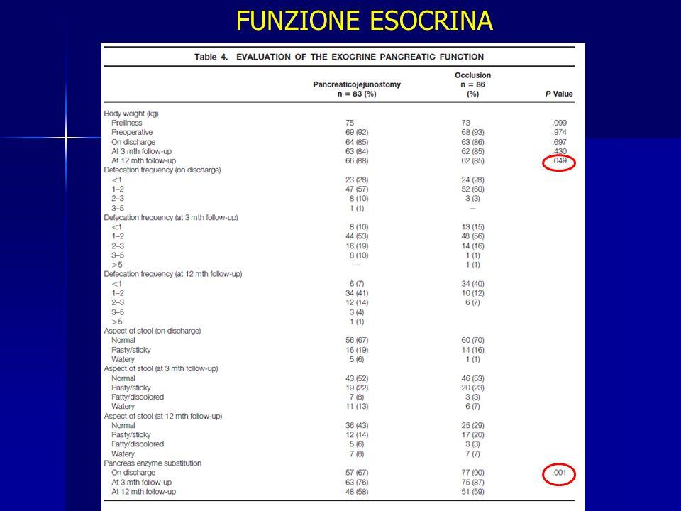 FUNZIONE ESOCRINA