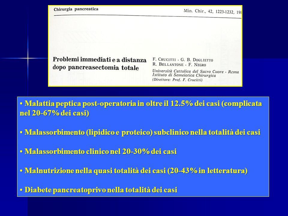 Malattia peptica post-operatoria in oltre il 12.5% dei casi (complicata nel 20-67% dei casi) Malattia peptica post-operatoria in oltre il 12.5% dei ca