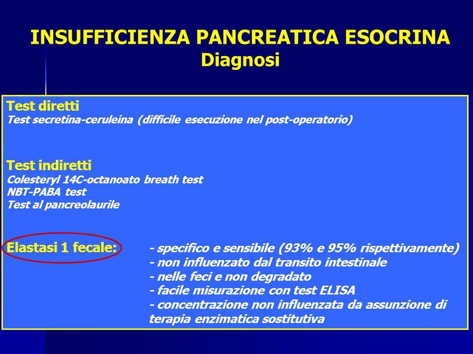INSUFFICIENZA PANCREATICA ENDOCRINA Diagnosi Ridotta tolleranza al glucosio Valori di glicemia a digiuno tra 110 e 125 mg/dl o 140-199 mg/dl dopo 2 ore dal pasto (test da carico di glucosio) Diabete mellito Glicemia >126 mg/dl a digiuno o >200 mg/dl dopo 2 ore dal pasto (test da carico di glucosio) Diabete mellito pancreatoprivo (tipo IIIc) In relazione all'assenza chirurgica della ghiandola pancreatica