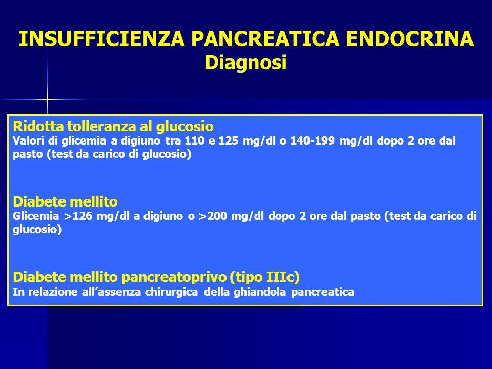 INSUFFICIENZA PANCREATICA ENDOCRINA Diagnosi Ridotta tolleranza al glucosio Valori di glicemia a digiuno tra 110 e 125 mg/dl o 140-199 mg/dl dopo 2 or