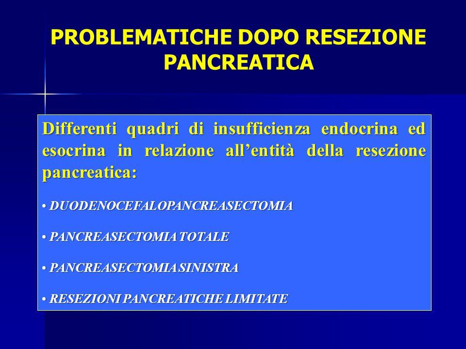 PROBLEMATICHE DOPO RESEZIONE PANCREATICA Differenti quadri di insufficienza endocrina ed esocrina in relazione all'entità della resezione pancreatica: DUODENOCEFALOPANCREASECTOMIA DUODENOCEFALOPANCREASECTOMIA PANCREASECTOMIA TOTALE PANCREASECTOMIA TOTALE PANCREASECTOMIA SINISTRA PANCREASECTOMIA SINISTRA RESEZIONI PANCREATICHE LIMITATE RESEZIONI PANCREATICHE LIMITATE