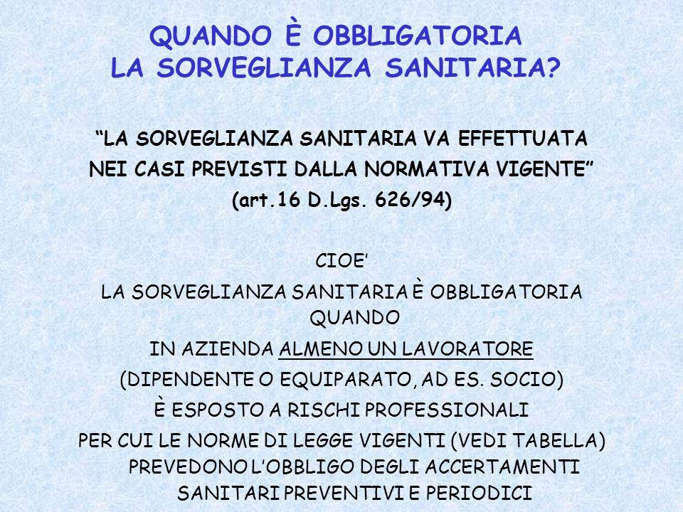 """QUANDO È OBBLIGATORIA LA SORVEGLIANZA SANITARIA? """"LA SORVEGLIANZA SANITARIA VA EFFETTUATA NEI CASI PREVISTI DALLA NORMATIVA VIGENTE"""" (art.16 D.Lgs. 62"""
