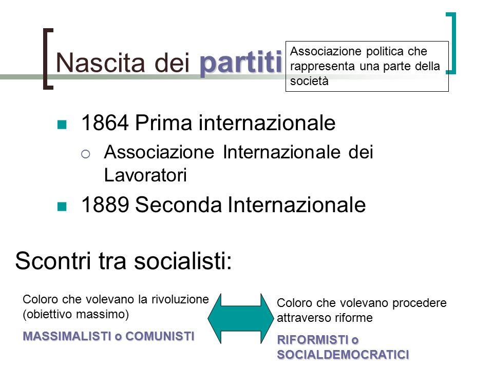 partiti Nascita dei partiti 1864 Prima internazionale  Associazione Internazionale dei Lavoratori 1889 Seconda Internazionale Associazione politica c