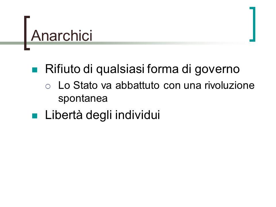 Anarchici Rifiuto di qualsiasi forma di governo  Lo Stato va abbattuto con una rivoluzione spontanea Libertà degli individui