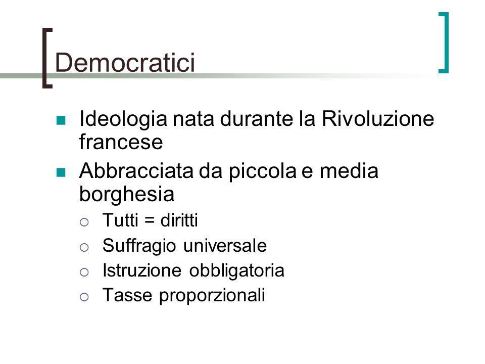 Democratici Ideologia nata durante la Rivoluzione francese Abbracciata da piccola e media borghesia  Tutti = diritti  Suffragio universale  Istruzi