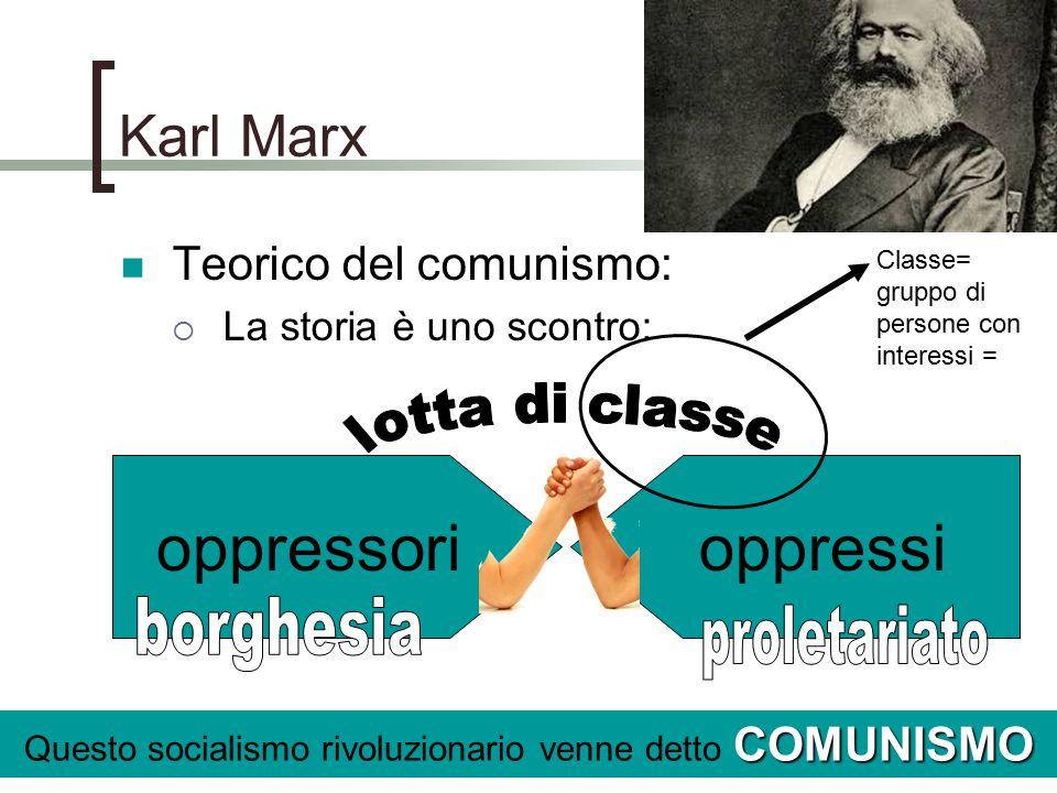 Karl Marx Teorico del comunismo:  La storia è uno scontro: oppressorioppressi Classe= gruppo di persone con interessi = COMUNISMO Questo socialismo r