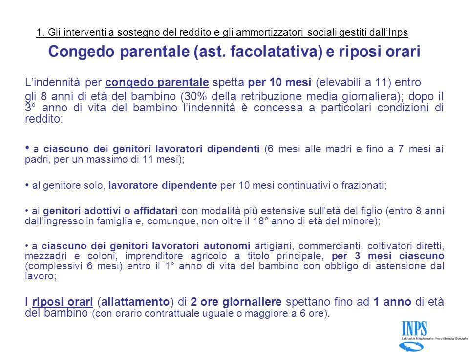 Congedo parentale (ast.