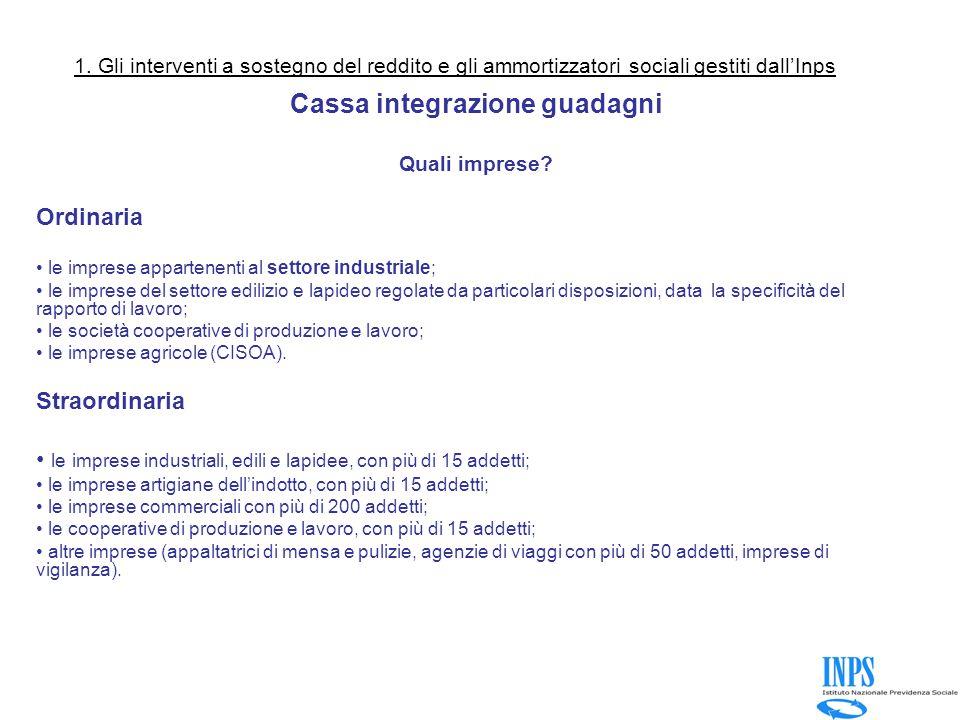 Cassa integrazione guadagni Quali imprese.