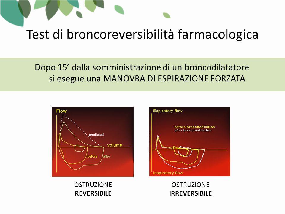 Test di broncoreversibilità farmacologica Dopo 15' dalla somministrazione di un broncodilatatore si esegue una MANOVRA DI ESPIRAZIONE FORZATA OSTRUZIONE REVERSIBILE OSTRUZIONE IRREVERSIBILE