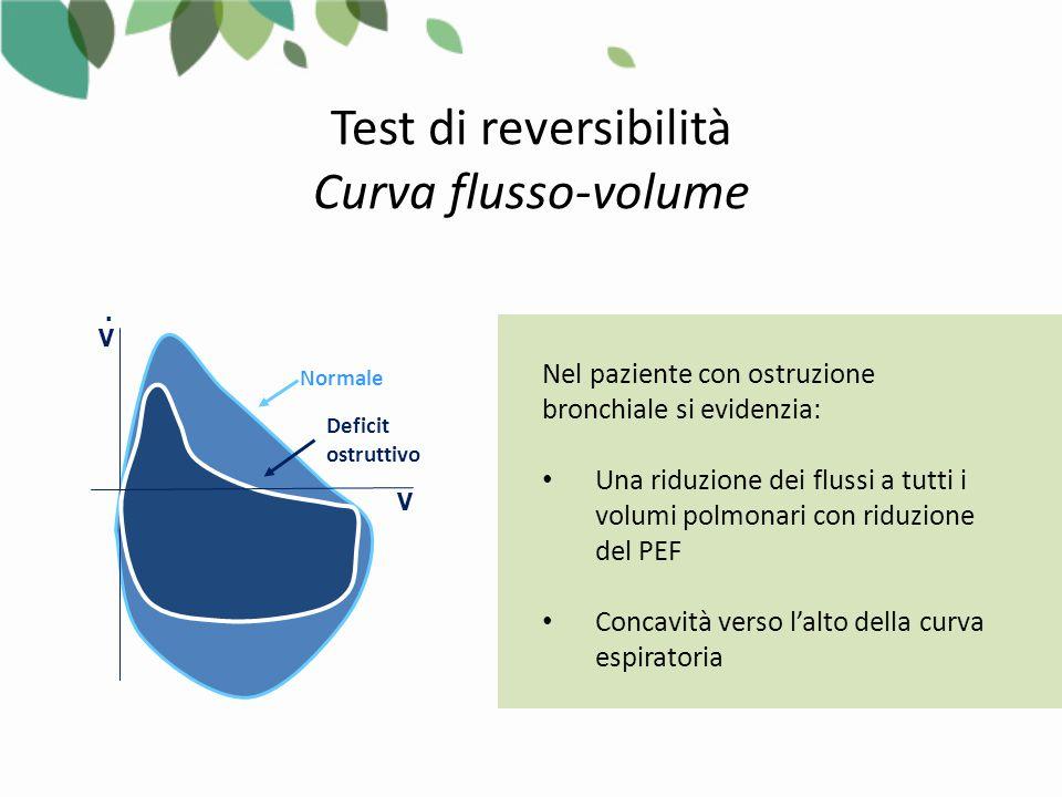 Test di provocazione bronchiale con mannitolo MATERIALI Capsule contenenti polvere secca di mannitolo (0,5,10,20,40 mg) – inalatore monouso PROTOCOLLO a) Spirometria basale (usare stringinaso per tutta la durata del test) b) Spirometrie dopo inalazione (a partire da capsula 0 ) fino a risposta positiva o a raggiungimento di dose massima di 635mg: PD15FEV1