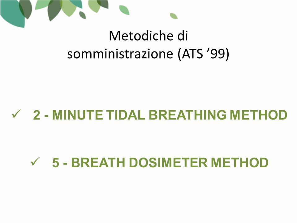 Metodiche di somministrazione (ATS '99) 2 - MINUTE TIDAL BREATHING METHOD 5 - BREATH DOSIMETER METHOD