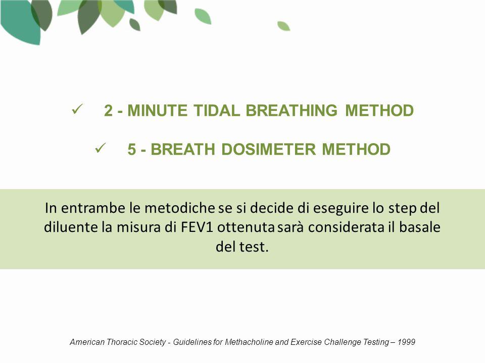 American Thoracic Society - Guidelines for Methacholine and Exercise Challenge Testing – 1999 In entrambe le metodiche se si decide di eseguire lo step del diluente la misura di FEV1 ottenuta sarà considerata il basale del test.