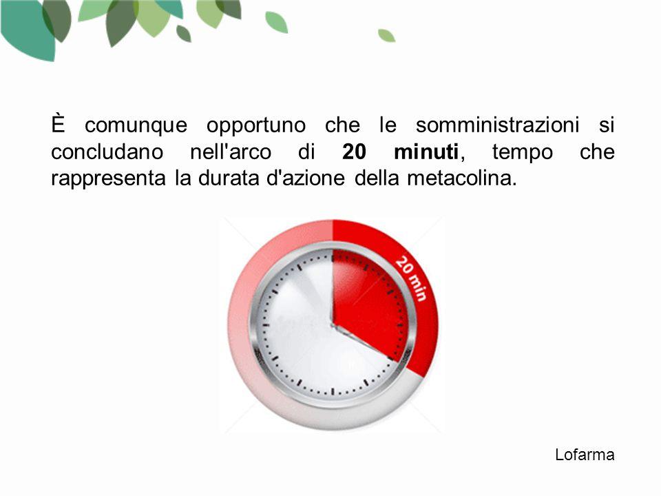È comunque opportuno che le somministrazioni si concludano nell arco di 20 minuti, tempo che rappresenta la durata d azione della metacolina.