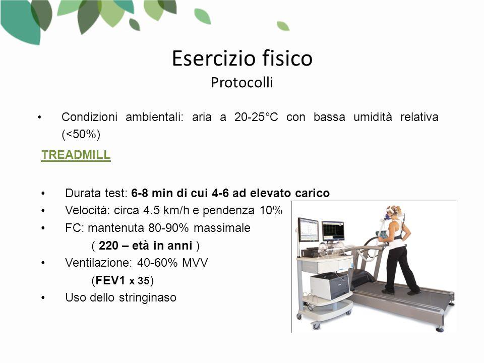 Esercizio fisico Protocolli Condizioni ambientali: aria a 20-25°C con bassa umidità relativa (<50%) Durata test: 6-8 min di cui 4-6 ad elevato carico Velocità: circa 4.5 km/h e pendenza 10% FC: mantenuta 80-90% massimale ( 220 – età in anni ) Ventilazione: 40-60% MVV (FEV1 x 35 ) Uso dello stringinaso TREADMILL