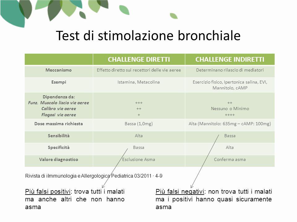 Test di stimolazione bronchiale CHALLENGE DIRETTICHALLENGE INDIRETTI MeccanismoEffetto diretto sui recettori delle vie aereeDeterminano rilascio di mediatori EsempiIstamina, MetacolinaEsercizio fisico, Ipertonica salina, EVI, Mannitolo, cAMP Dipendenza da: Funz.