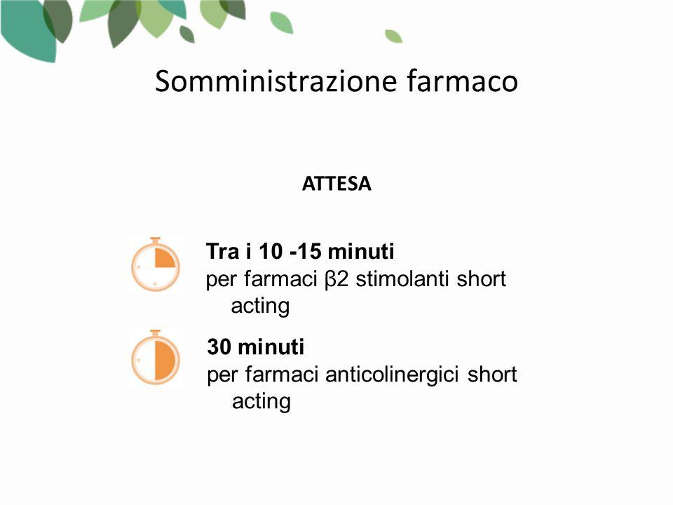 Somministrazione farmaco ATTESA Tra i 10 -15 minuti per farmaci β2 stimolanti short acting 30 minuti per farmaci anticolinergici short acting