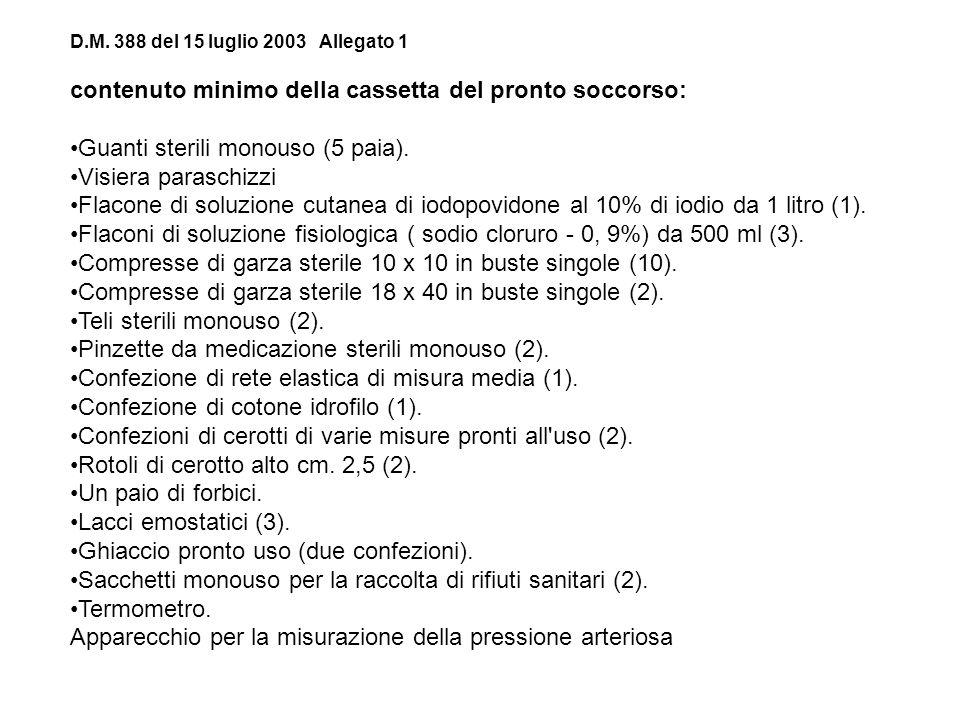 D.M. 388 del 15 luglio 2003 Allegato 1 contenuto minimo della cassetta del pronto soccorso: Guanti sterili monouso (5 paia). Visiera paraschizzi Flaco