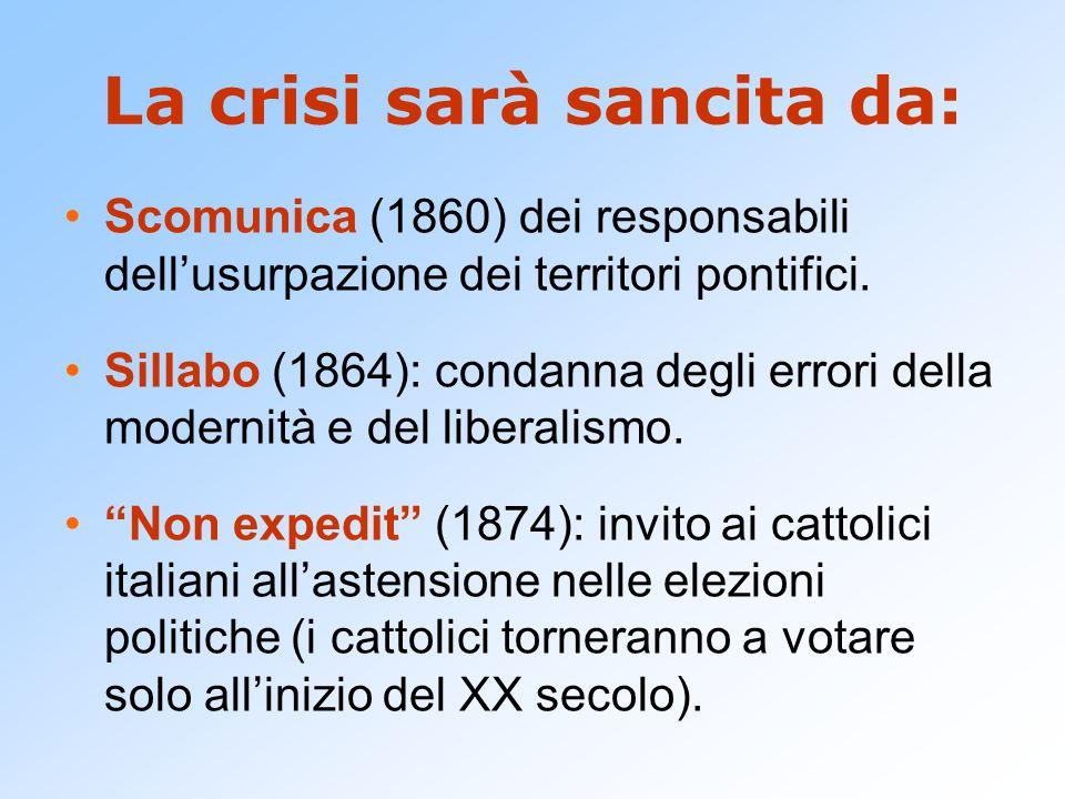 La crisi sarà sancita da: Scomunica (1860) dei responsabili dell'usurpazione dei territori pontifici. Sillabo (1864): condanna degli errori della mode