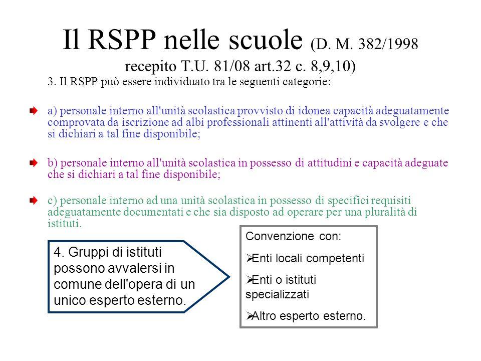 Il RSPP nelle scuole (D. M. 382/1998 recepito T.U. 81/08 art.32 c. 8,9,10) 3. Il RSPP può essere individuato tra le seguenti categorie: a) personale i