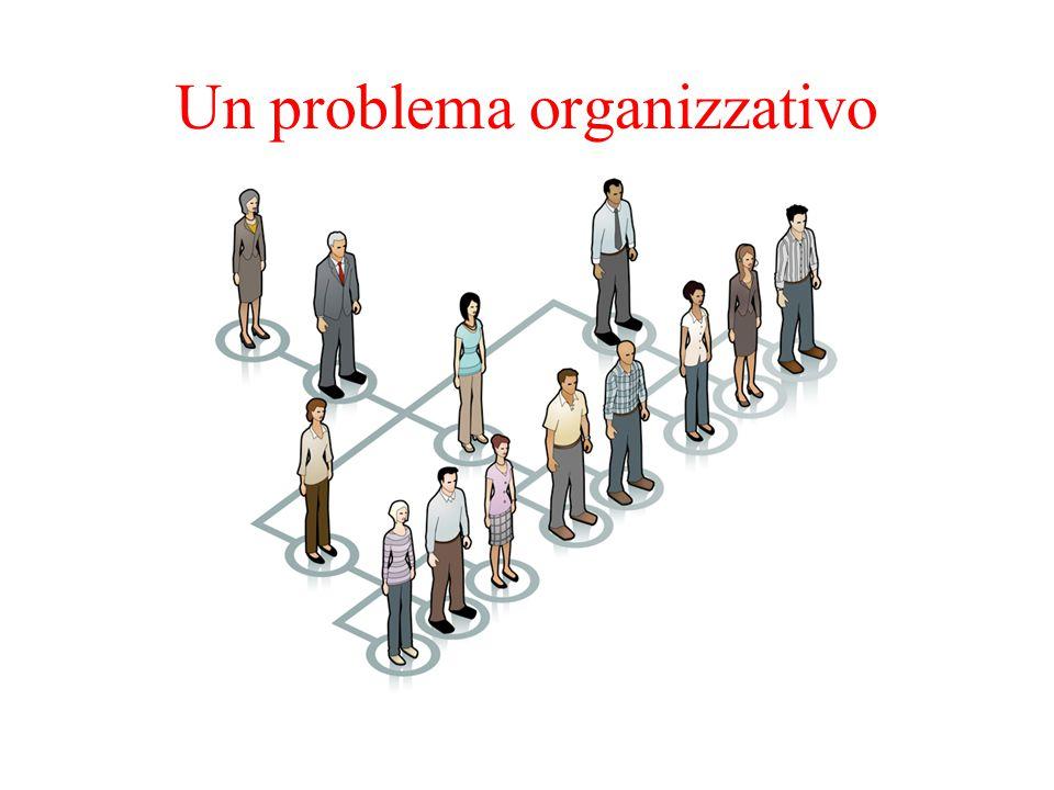 ORGANIZZAZIONE (varie definizioni): L attività volta a organizzare e il modo in cui si organizza o è organizzato qualcosa (organizzare: formare, disporre, coordinare qualcuno in modo funzionale, preparare il necessario per l esecuzione di qualcosa) Organizzazione a livello aziendale: Un insieme complesso di persone associate per uno scopo unitario fra cui si dividono le attività da svolgere, secondo certe norme, stabilendo dei ruoli collegati tra loro in modo gerarchico, in rapporto con un certo ambiente esterno