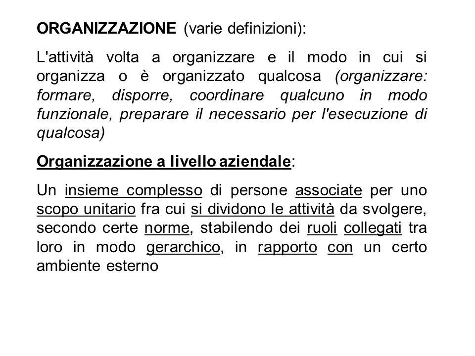 ORGANIZZAZIONE (varie definizioni): L'attività volta a organizzare e il modo in cui si organizza o è organizzato qualcosa (organizzare: formare, dispo