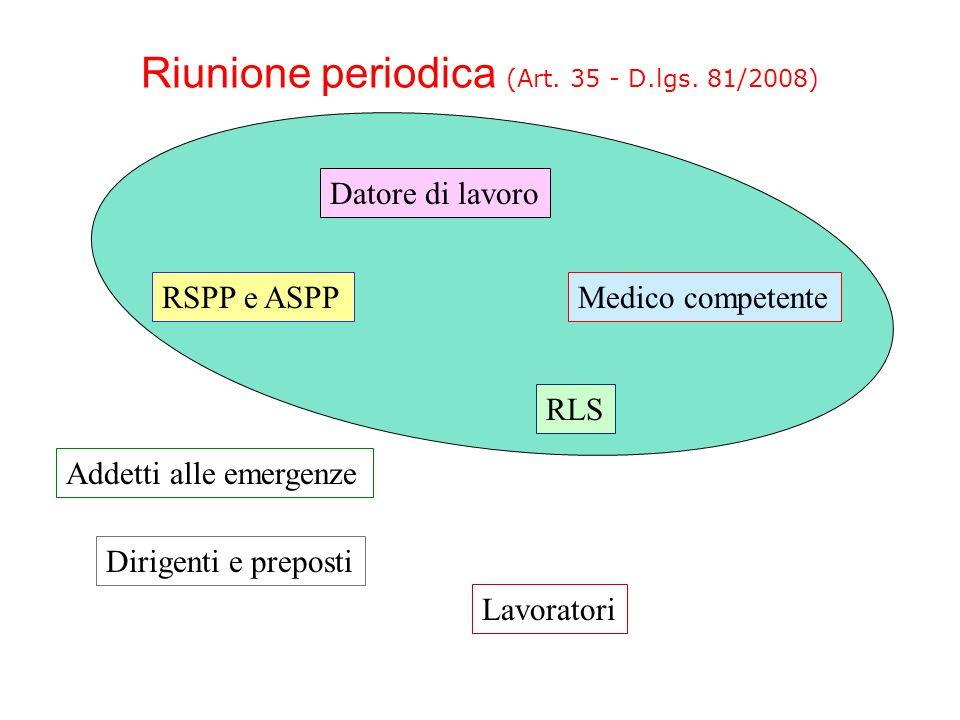 Riunione periodica (Art. 35 - D.lgs. 81/2008) Datore di lavoro RSPP e ASPPMedico competente Addetti alle emergenze RLS Lavoratori Dirigenti e preposti