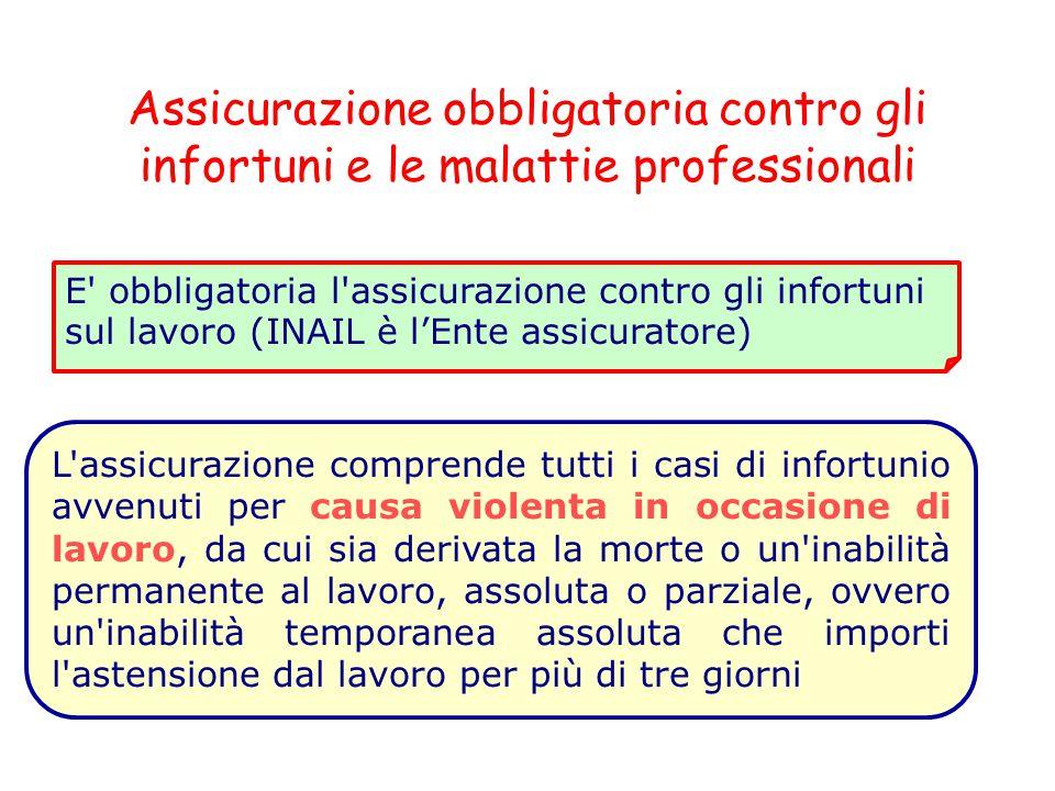Assicurazione obbligatoria contro gli infortuni e le malattie professionali E' obbligatoria l'assicurazione contro gli infortuni sul lavoro (INAIL è l