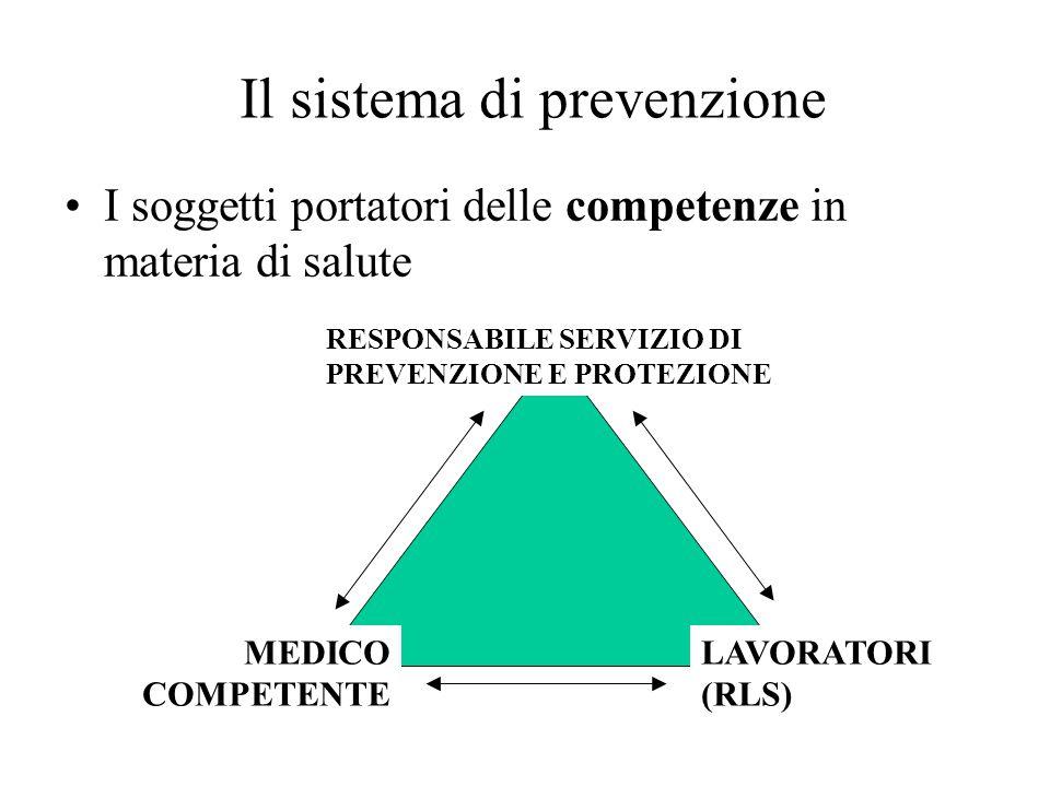 Il sistema di prevenzione I soggetti portatori delle competenze in materia di salute RESPONSABILE SERVIZIO DI PREVENZIONE E PROTEZIONE MEDICO COMPETEN