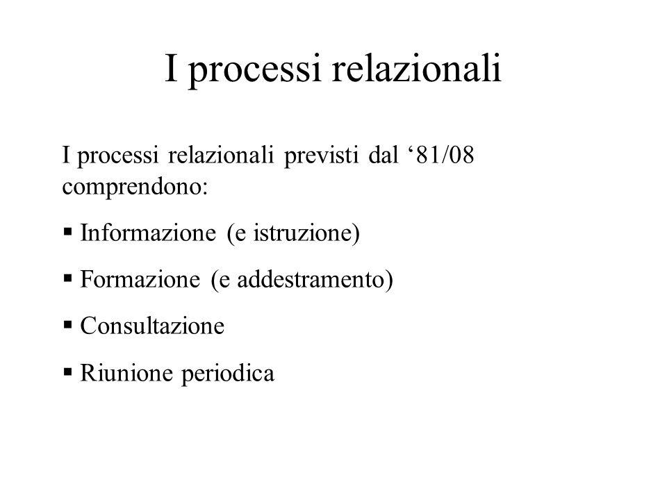 I processi relazionali I processi relazionali previsti dal '81/08 comprendono:  Informazione (e istruzione)  Formazione (e addestramento)  Consulta