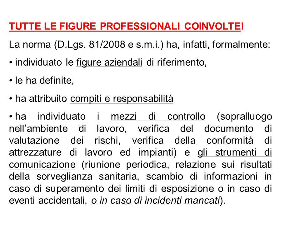 TUTTE LE FIGURE PROFESSIONALI COINVOLTE! La norma (D.Lgs. 81/2008 e s.m.i.) ha, infatti, formalmente: individuato le figure aziendali di riferimento,