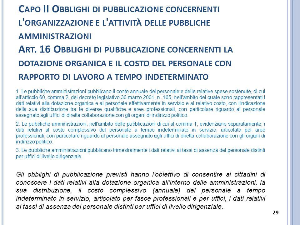 C APO II O BBLIGHI DI PUBBLICAZIONE CONCERNENTI L ' ORGANIZZAZIONE E L ' ATTIVITÀ DELLE PUBBLICHE AMMINISTRAZIONI A RT. 16 O BBLIGHI DI PUBBLICAZIONE