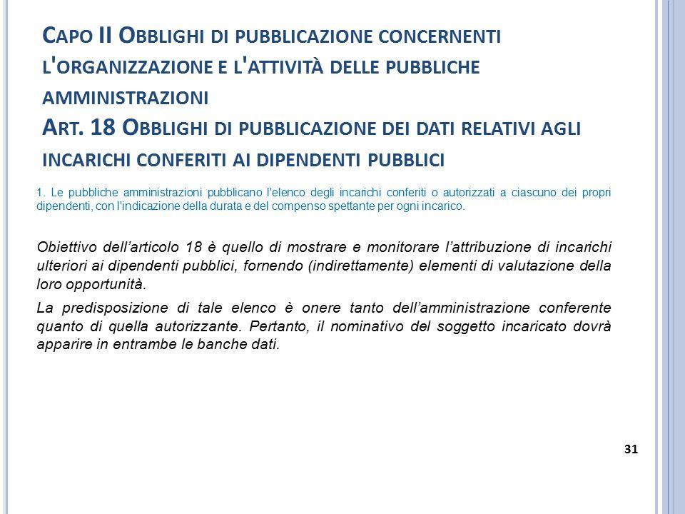 C APO II O BBLIGHI DI PUBBLICAZIONE CONCERNENTI L ' ORGANIZZAZIONE E L ' ATTIVITÀ DELLE PUBBLICHE AMMINISTRAZIONI A RT. 18 O BBLIGHI DI PUBBLICAZIONE