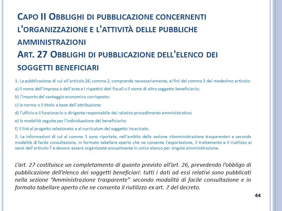 C APO II O BBLIGHI DI PUBBLICAZIONE CONCERNENTI L ' ORGANIZZAZIONE E L ' ATTIVITÀ DELLE PUBBLICHE AMMINISTRAZIONI A RT. 27 O BBLIGHI DI PUBBLICAZIONE