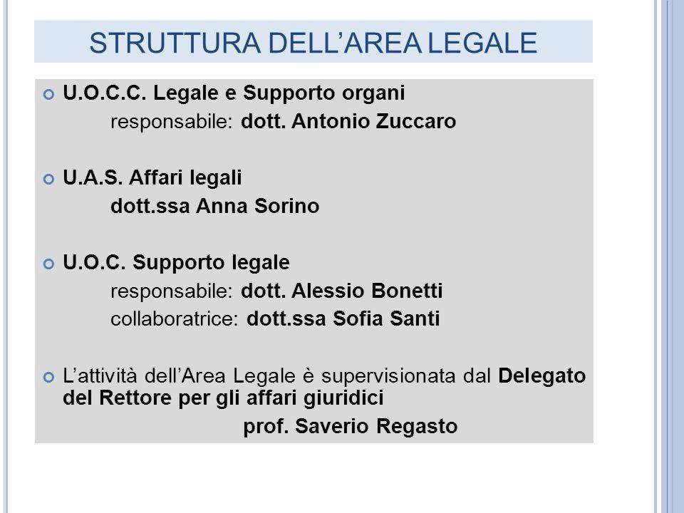 STRUTTURA DELL'AREA LEGALE U.O.C.C. Legale e Supporto organi responsabile: dott. Antonio Zuccaro U.A.S. Affari legali dott.ssa Anna Sorino U.O.C. Supp