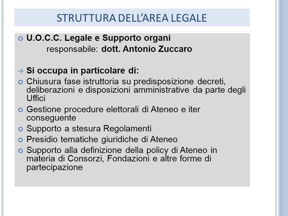 STRUTTURA DELL'AREA LEGALE U.O.C.C. Legale e Supporto organi responsabile: dott. Antonio Zuccaro  Si occupa in particolare di: Chiusura fase istrutto