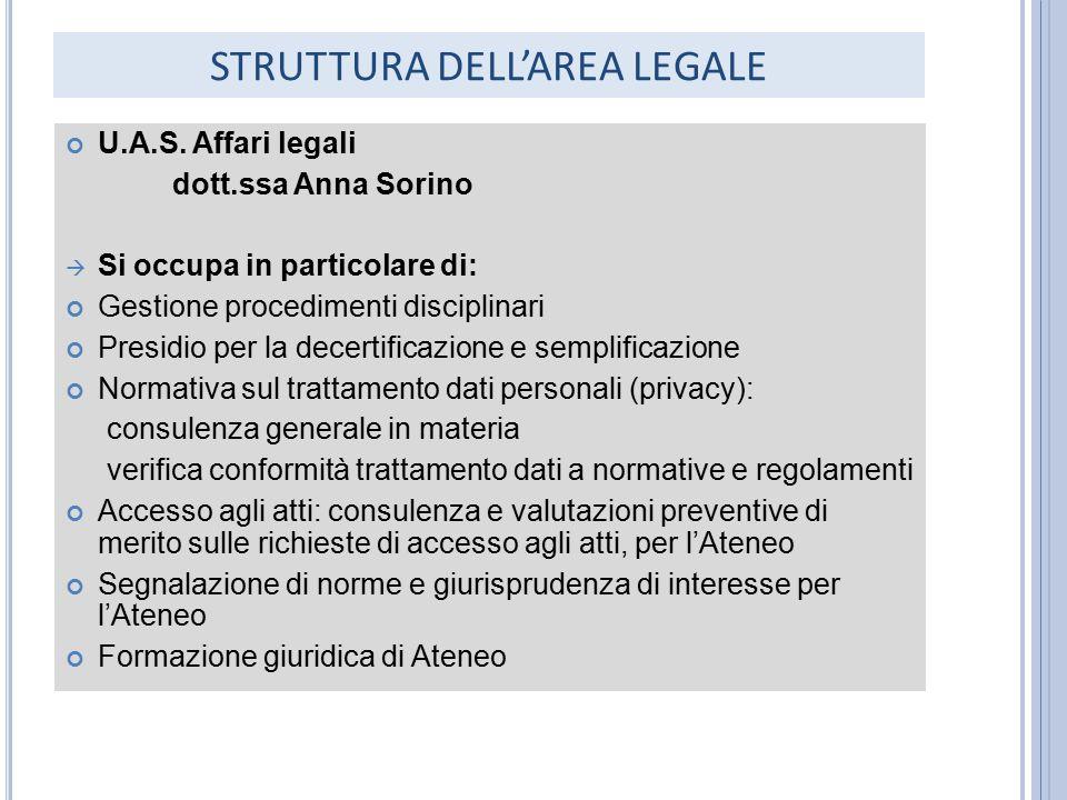 STRUTTURA DELL'AREA LEGALE U.A.S. Affari legali dott.ssa Anna Sorino  Si occupa in particolare di: Gestione procedimenti disciplinari Presidio per la
