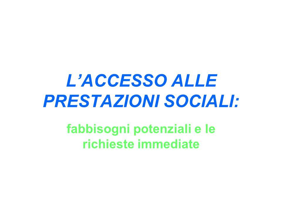 L'ACCESSO ALLE PRESTAZIONI SOCIALI: fabbisogni potenziali e le richieste immediate