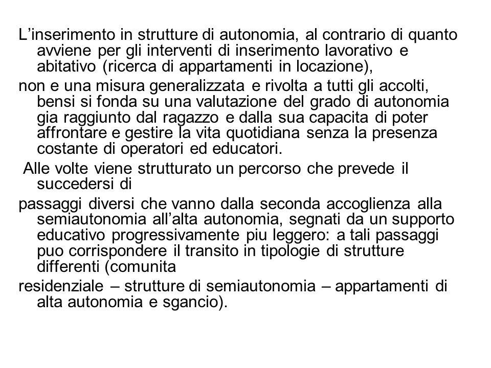 L'inserimento in strutture di autonomia, al contrario di quanto avviene per gli interventi di inserimento lavorativo e abitativo (ricerca di appartame