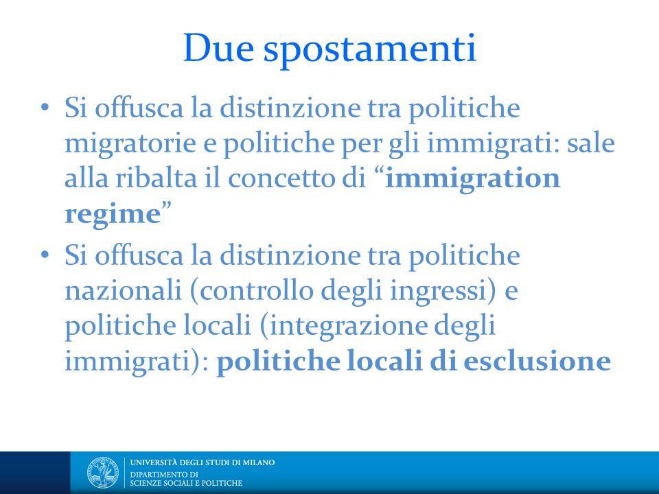 """Due spostamenti Si offusca la distinzione tra politiche migratorie e politiche per gli immigrati: sale alla ribalta il concetto di """"immigration regime"""